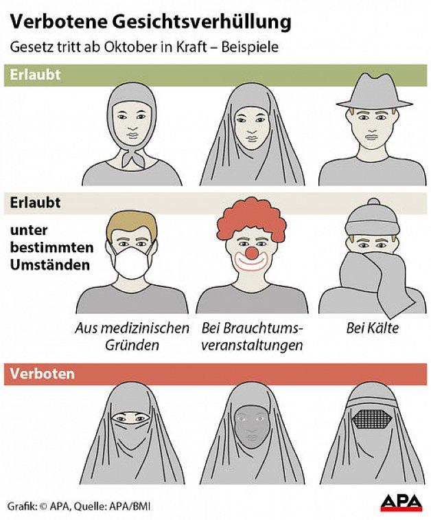 image from the Vienna newspaper Die Presse,